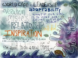 Ebb & Flow: Visual Notes from  SALIC2013